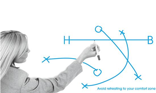 Individual Coaching & Team Coaching